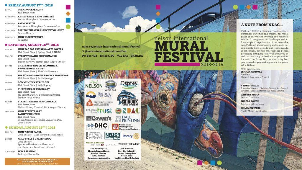 Nelson Mural Festival 2018