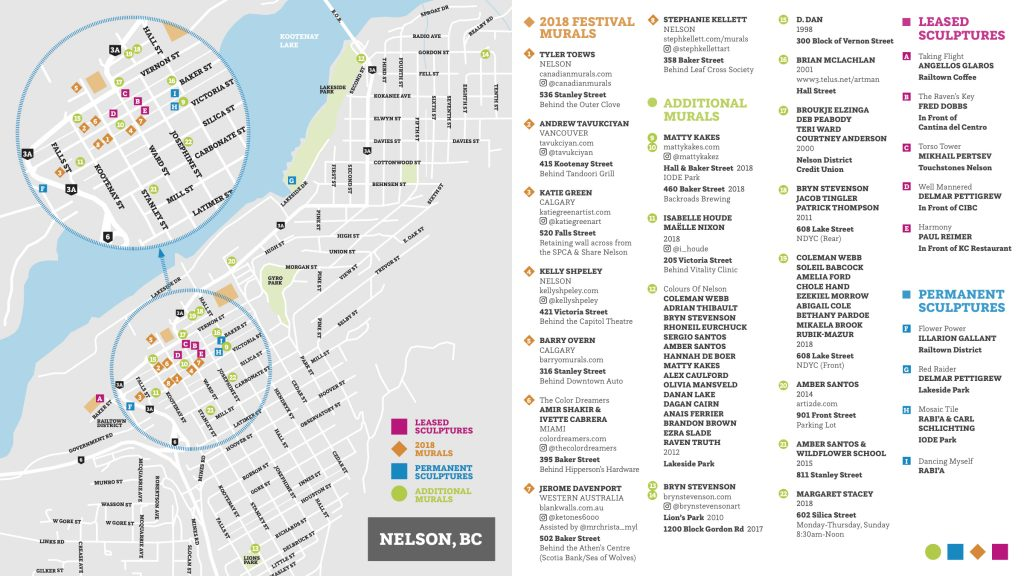 Nelson BC Mural Map